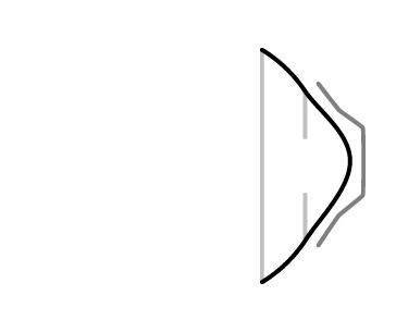 Orto-K 2