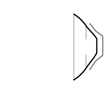 Orto-K 3